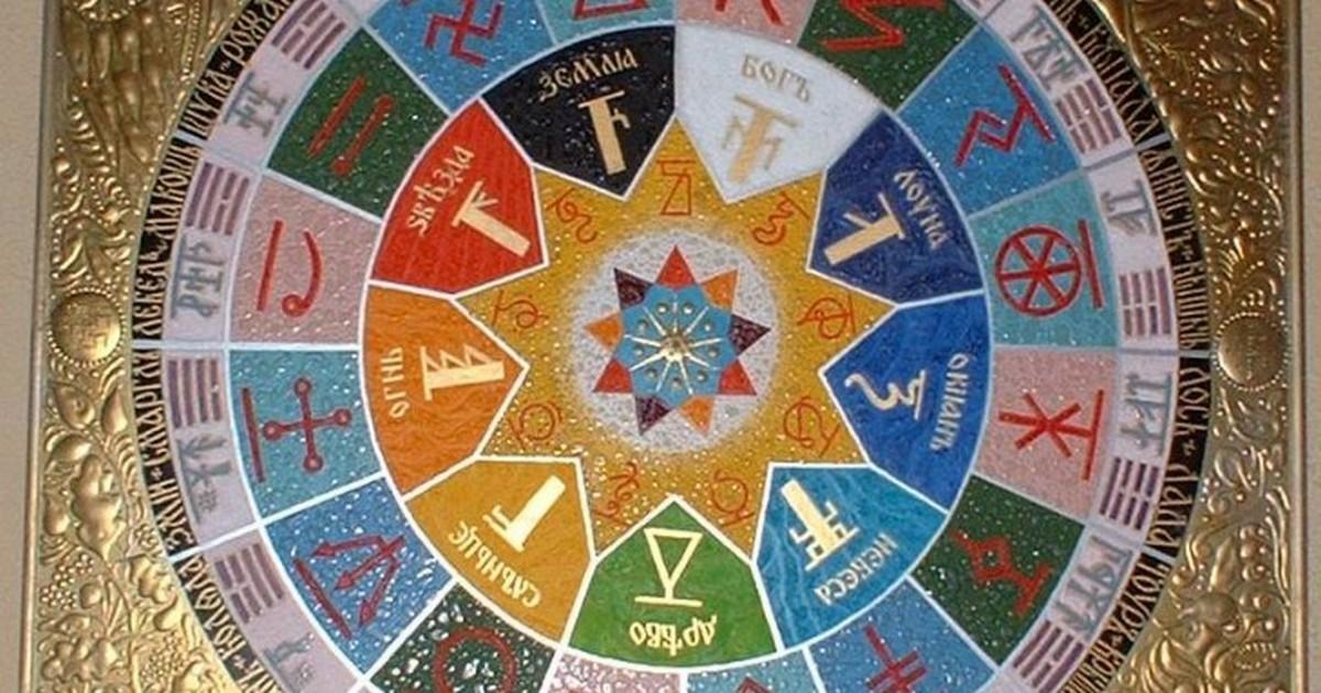 Древнейший гороскоп: вас оберегает один из покровителей